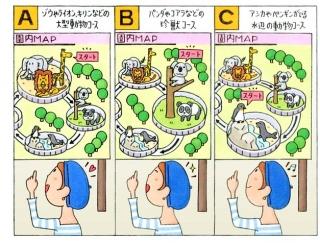 【心理テスト】動物園の3つのコース。あなたはどこから周る?