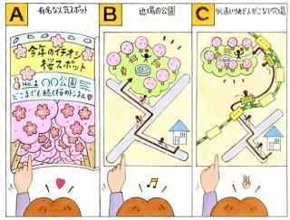 【心理テスト】お花見の予定を立てます。あなたが行きたい場所は?