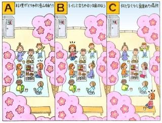 【心理テスト】複数で花見に行きました。あなたはどこに座る?