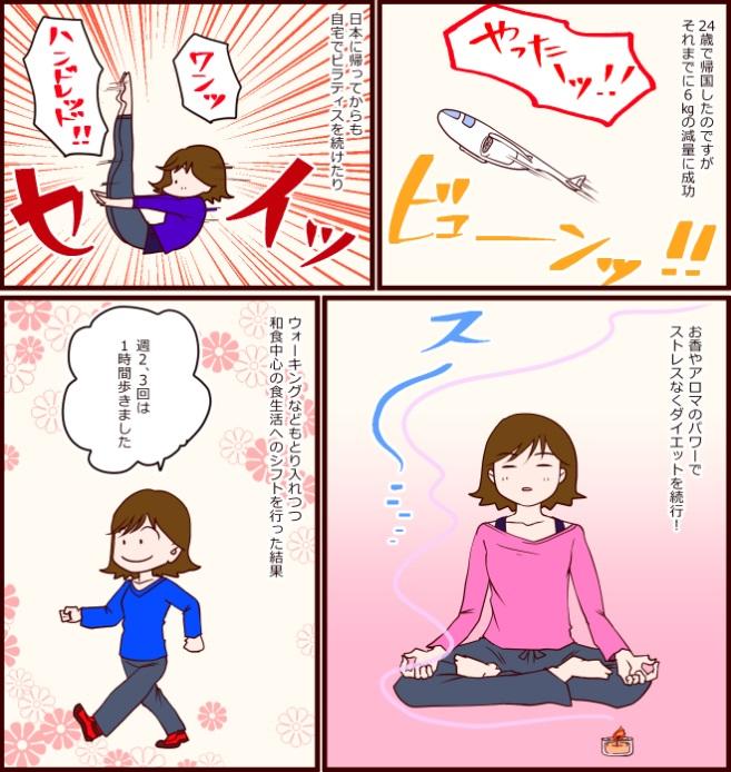 24歳で帰国したのですがそれまでに6㎏の減に成功。日本に帰ってからも自宅でピラティスを続けたり、お香やアロマのパワーでストレスなくダイエットを続行!ウォーキングなどもとり入れつつ「週2、3回は1時間歩きました」、和食中心の食生活へのシフトを行った結果