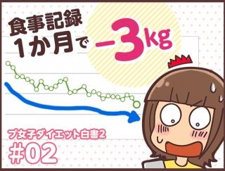 食事を記録するだけで-3kgやせられた理由とは? プ女子ダイエット白書2 #2