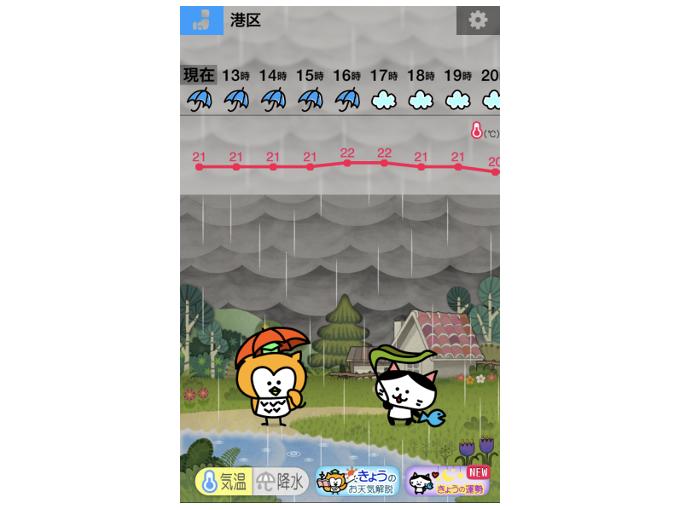 今日の天気を表示した画像