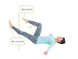 「何だか疲れやすい…」の原因は体幹の衰え!? 整形外科医が教える疲れない体のためのスクワット
