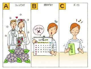 【心理テスト】6月と聞いて、あなたが連想するのは次のうちどれ?