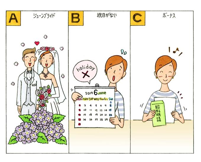 結婚式、カレンダー、給料袋のイラスト