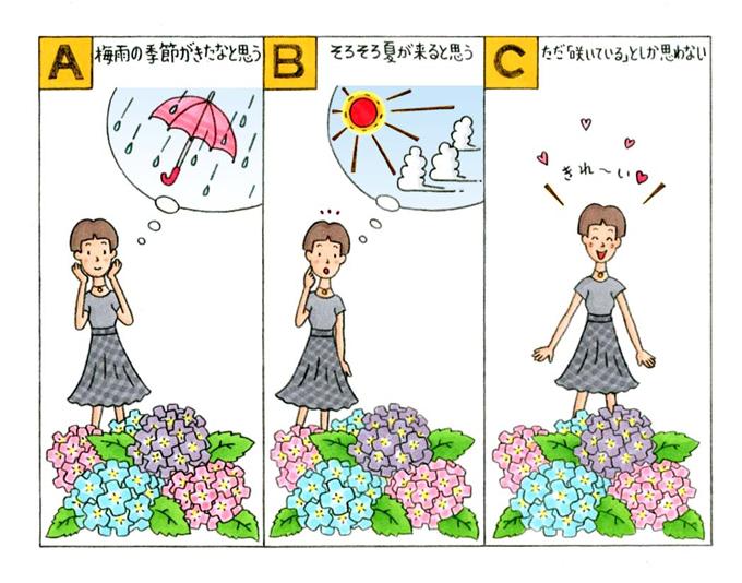 紫陽花を見ている女性のイラスト