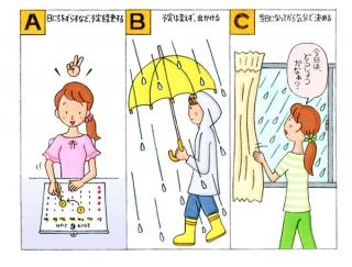 【心理テスト】外出予定の日が大雨の模様。あなたはどうする?