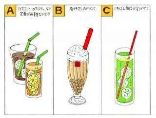 【心理テスト】のどの渇きをうるおすためカフェに入りました。何を注文する?