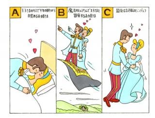 【心理テスト】もしあなたが童話の主人公になれるとしたら、どんなお姫さまがいい?