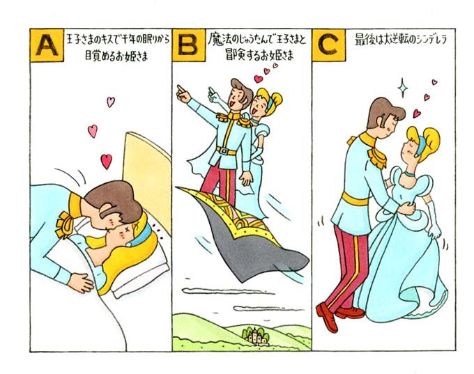 王子さまとお姫さまのイラスト