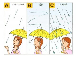 【心理テスト】梅雨の時期です。あなたが苦手だと思う雨はどんな雨?