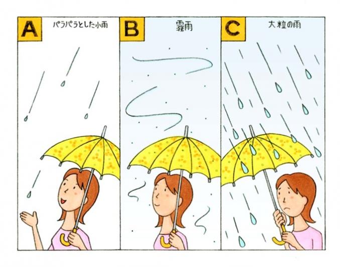 雨の中、女性が傘をさしているイラスト