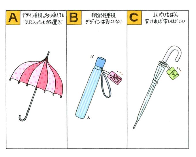 3種類の傘のイラスト