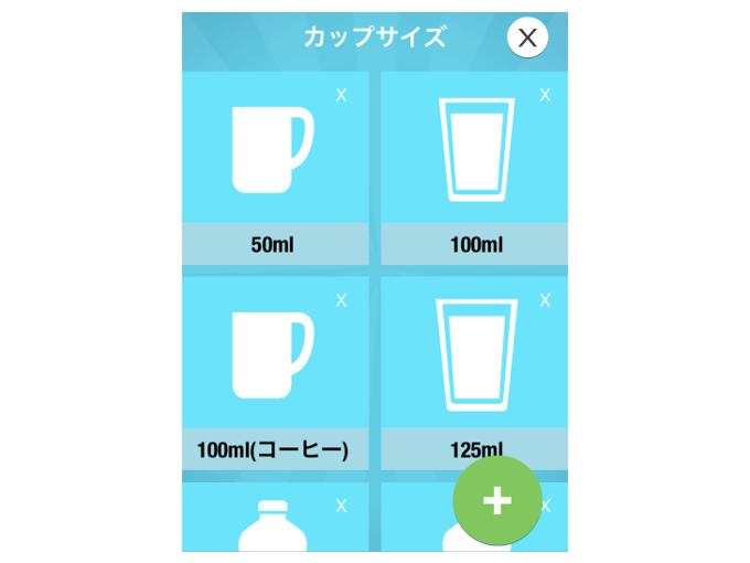 「カップサイズ」を表示した画像