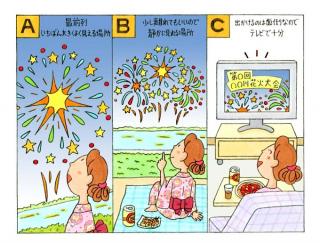 【心理テスト】花火大会、あなたはどんな場所で見たい?