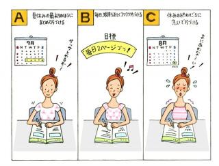 【心理テスト】夏休み、あなたは宿題をどのタイミングで片づけていた?