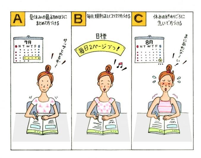 夏休み宿題のイラスト