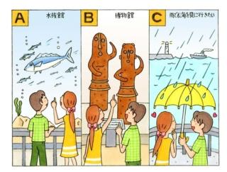 【心理テスト】デートで海に遊びに行く予定が突然の雨に。どこに行く?