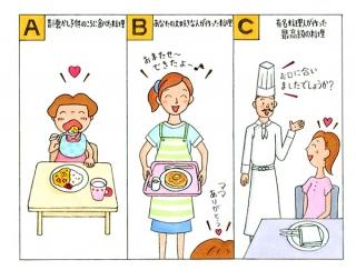 【心理テスト】不思議なレストランであなたの心に響いた料理は何?