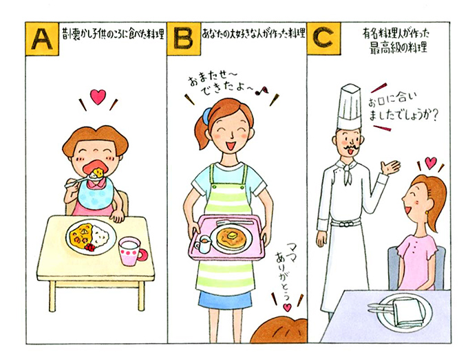 レストランの料理のイラスト