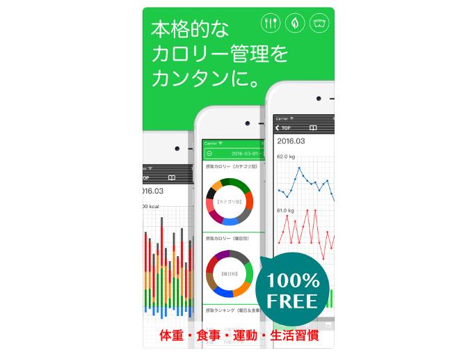 アプリの機能を説明した画像