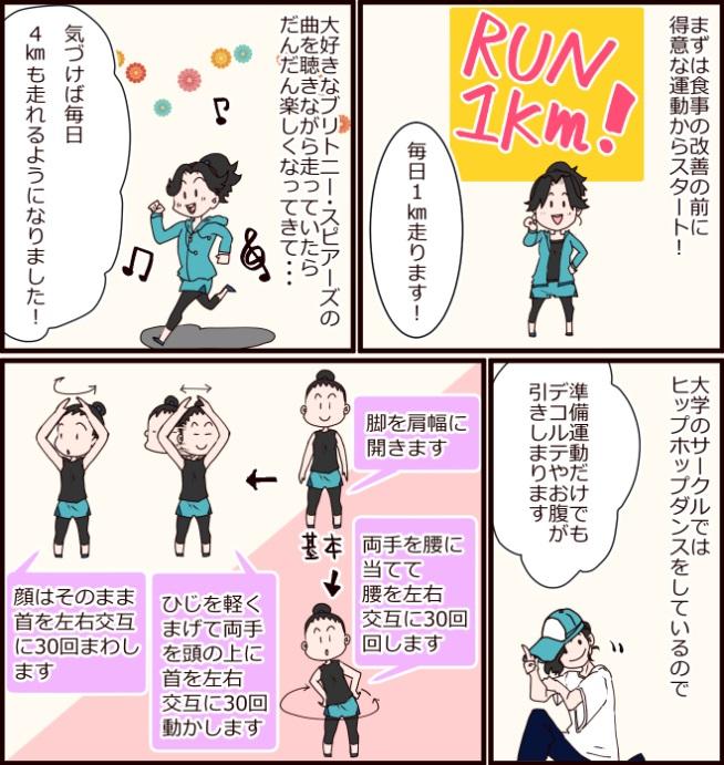まずは食事の改善の前に得意な運動からスタート!毎日1㎞走ります!大好きなブリトニー・スピアーズの曲を聴きながら走っていたらだんだん楽しくなってきて…気づけば毎日4kmも走れるようになりました!大学のサークルではヒップホップダンスをしているので準備運動だけでもデコルテやお腹が引きしまります。脚を肩幅に開きます。ひじを軽くまげて両手を頭の上に首を左右交互に30回動かします。顔はそのまま首を左右交互に30回まわします。両手を腰に当てて腰を左右交互に30回回します。