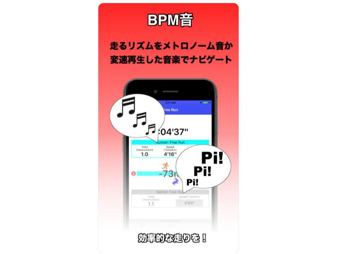 「BPM」機能を解説した画像
