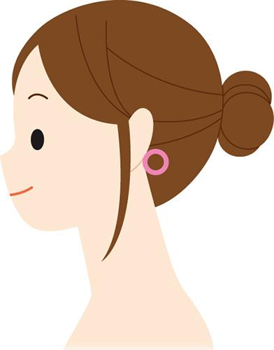 耳介後リンパ節の位置