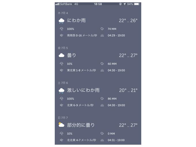 天気予報を表示した画像