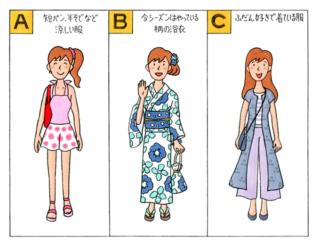 【心理テスト】友だちと夏祭りに行きます。あなたは何を着ていく?
