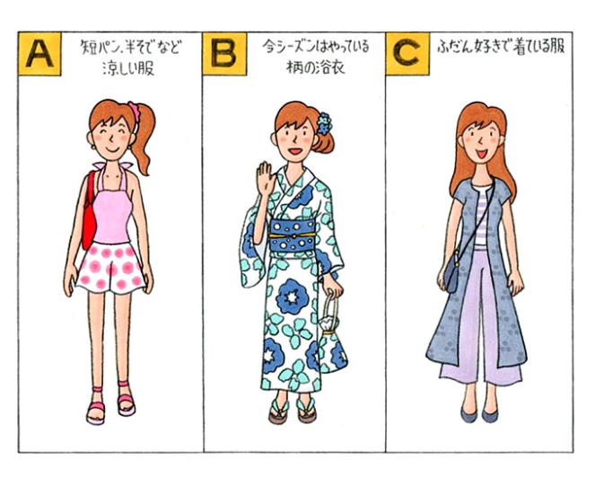 いろいろな服を着たのイラスト