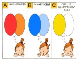 【心理テスト】今、あなたの頭に浮かんでいることを色にするとしたら何色?