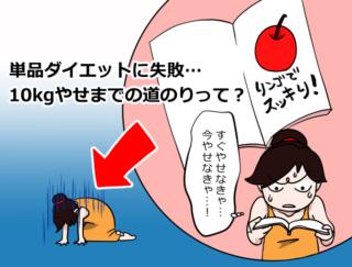 【漫画レポート】食前にはアレを飲む!10kgやせ成功者の食生活に注目!