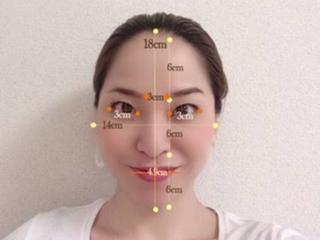 顔の理想のサイズ