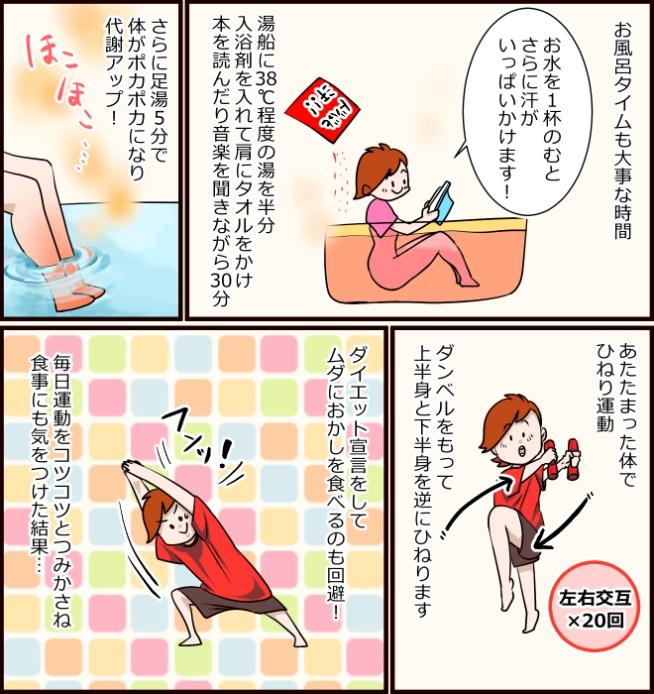 お風呂タイムも大事な時間。お水を1杯のむとさらに汗がいっぱいかけます! 湯船に38℃程度の湯を半分入浴剤を入れて肩にタオルをかけ、本を読んだり音楽を聞きながら30分さらに足湯5分で体がポカポカになり代謝アップ! あたたまった体でひねり運動左右交互×20回。ダンベルをもって上半身と下半身を逆にひねりますダイエット宣言をしてムダにおかしを食べるのも回避!毎日運動をコツコツとつみかさね食事にも気をつけた結果…