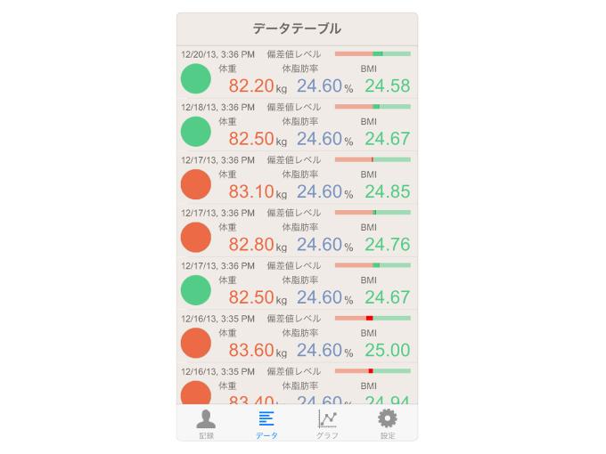「データテーブル」を表示した画像
