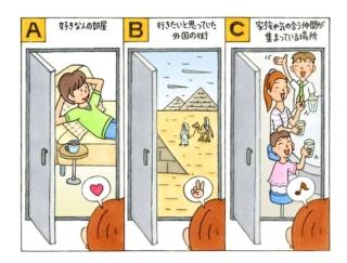 【心理テスト】どこでもドアであなたが今いちばん行きたいところはどこ?