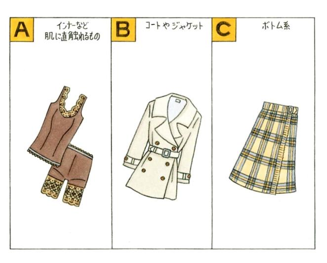 服のイラスト