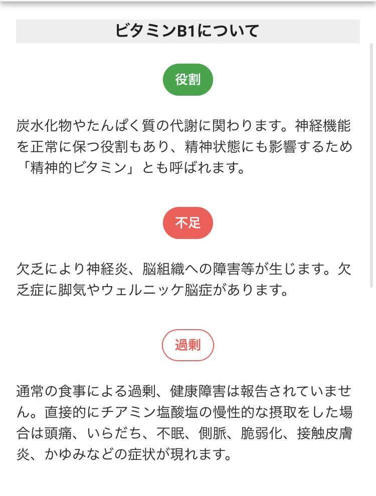 成分の解説のページ