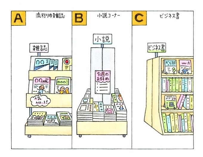本屋のイラスト