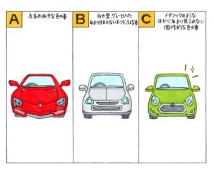 3種類の車のイラスト