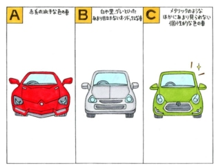 【心理テスト】車を新しく買い替えます。何色の車に乗りたい?