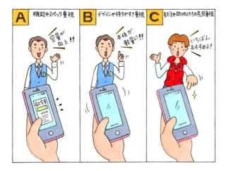 【心理テスト】スマートフォンを機種変更します。あなたが重視するのは何?
