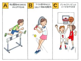 【心理テスト】学生時代、体育の授業で好きだったのは何?