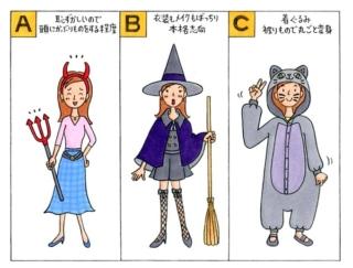 【心理テスト】ハロウィンパーティで仮装をします。あなたはどれを選ぶ?