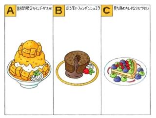 【心理テスト】おいしいと評判のカフェに来ました。あなたはどのメニューを選ぶ?