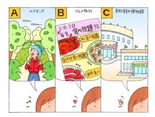 【心理テスト】行楽の秋、休日に出かけるならどこに行きたい?