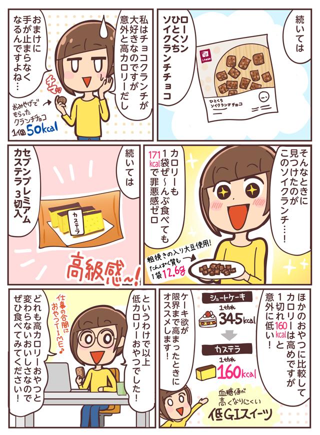 続いては「ローソンひとくちソイクランチチョコ」私はチョコクランチが大好きなのですが意外と高カロリーだしおまけに手が止まらなくなるんですよね…そんなときに見つけたのがこのソイクランチ…!カロリーも1袋ぜ~んぶ食べても171kcalで罪悪感ゼロ(粗挽きの入り大豆使用!たんぱく質も1袋12.6g)続いてはセブンプレミアムカステラ 3切入ほかのおやつに比較してカロリーは高めですが1切れ160kcalと意外に低い!ケーキ欲が限界まで高まったときにオススメします!というわけで以上低カロリーおやつでした!どれも高カロリーおやつと変わらないおいしさなのでぜひ食べてみてください!