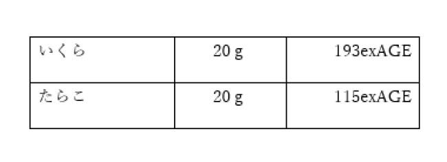 魚卵AGE図表