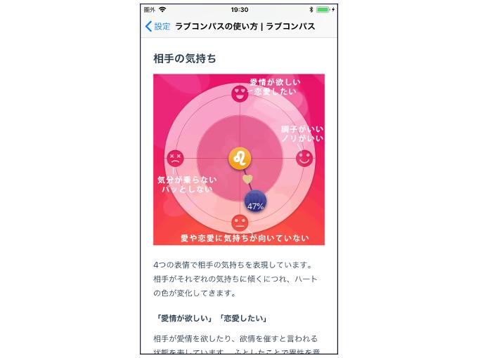円グラフの見方を説明している画像